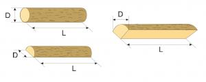 Polttopuun pituus (L) ja halkaisija (D) (Eija Alakangas, VTT).
